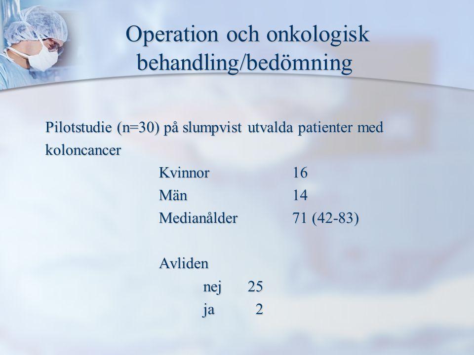 Operation och onkologisk behandling/bedömning Operation och onkologisk behandling/bedömning Pilotstudie (n=30) på slumpvist utvalda patienter med koloncancer Kvinnor16 Män14 Medianålder71 (42-83) Avliden nej25 ja 2