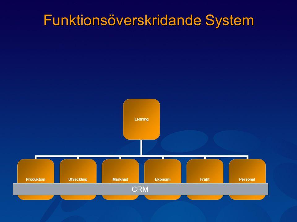 Funktionsöverskridande System Ledning ProduktionUtvecklingMarknadEkonomiFraktPersonal CRM