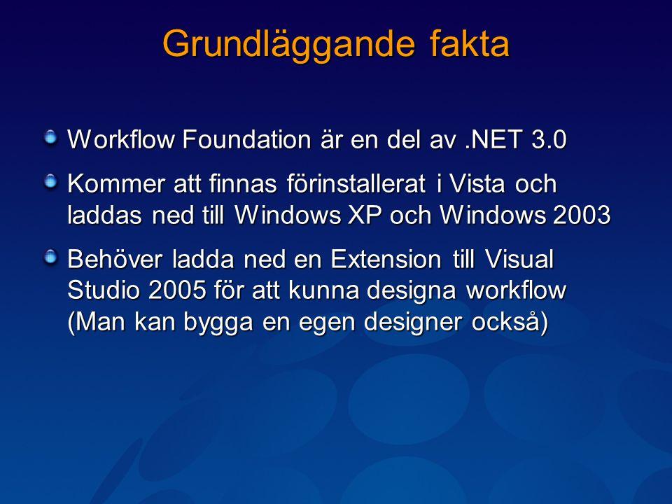 Grundläggande fakta Workflow Foundation är en del av.NET 3.0 Kommer att finnas förinstallerat i Vista och laddas ned till Windows XP och Windows 2003 Behöver ladda ned en Extension till Visual Studio 2005 för att kunna designa workflow (Man kan bygga en egen designer också)