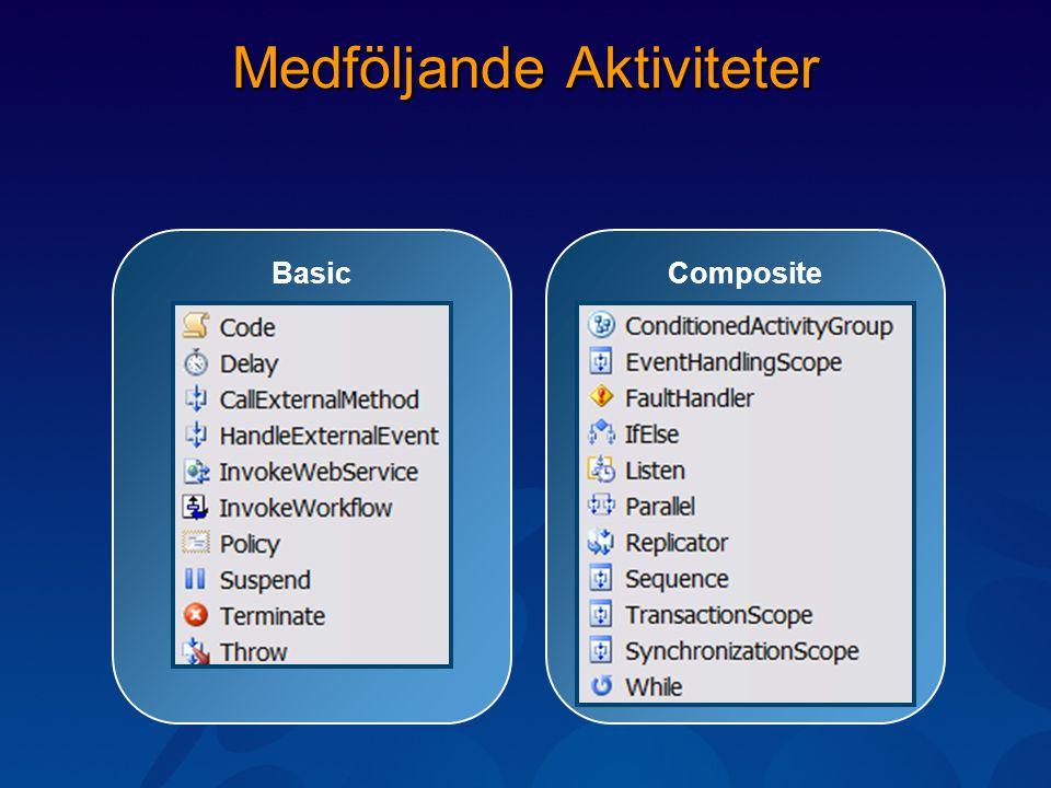 Medföljande Aktiviteter CompositeBasic