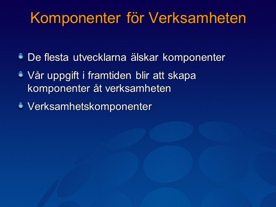 Komponenter för Verksamheten De flesta utvecklarna älskar komponenter Vår uppgift i framtiden blir att skapa komponenter åt verksamheten Verksamhetskomponenter