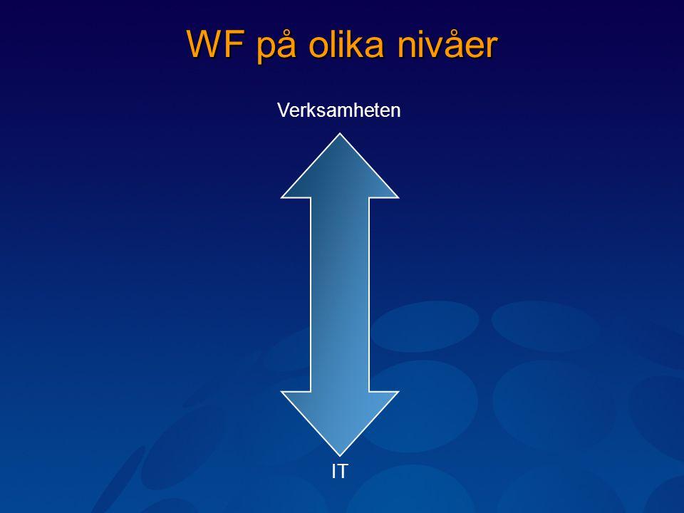 WF på olika nivåer Verksamheten IT