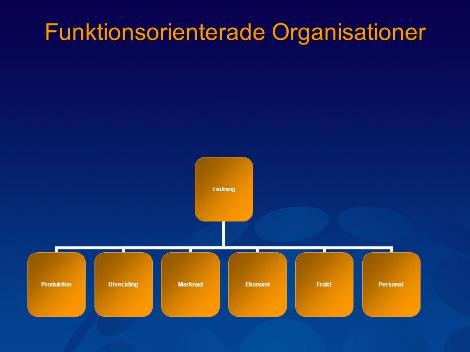 Funktionsorienterade Organisationer Ledning ProduktionUtvecklingMarknadEkonomiFraktPersonal