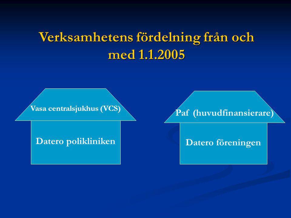 Datero polikliniken Datero föreningen Vasa centralsjukhus (VCS) Paf (huvudfinansierare) Verksamhetens fördelning från och med 1.1.2005