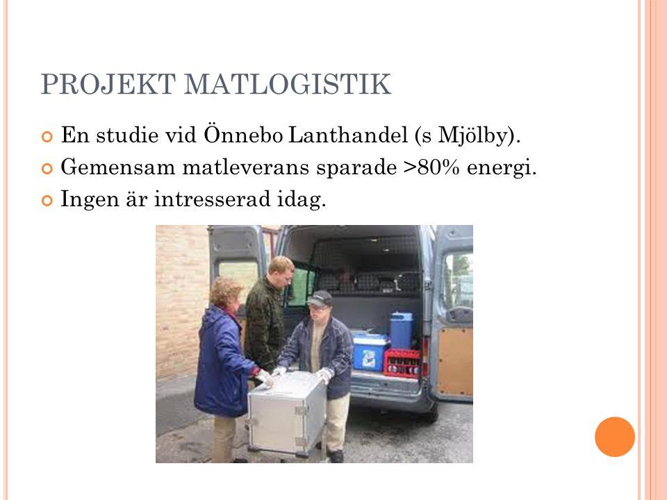 PROJEKT MATLOGISTIK En studie vid Önnebo Lanthandel (s Mjölby). Gemensam matleverans sparade >80% energi. Ingen är intresserad idag.