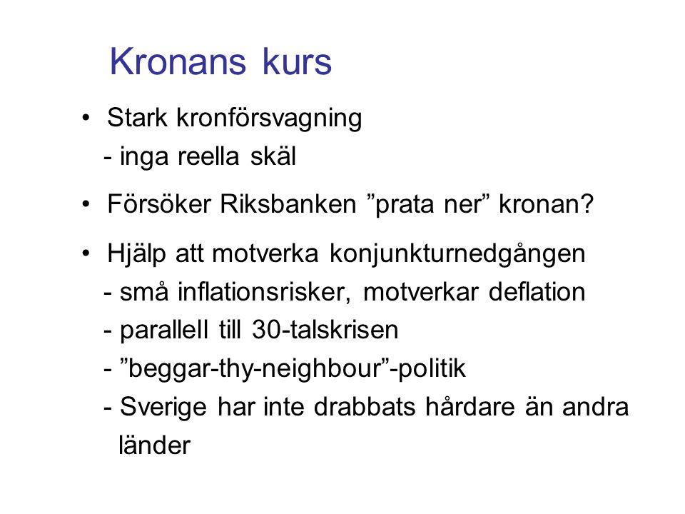 Kronans kurs Stark kronförsvagning - inga reella skäl Försöker Riksbanken prata ner kronan.
