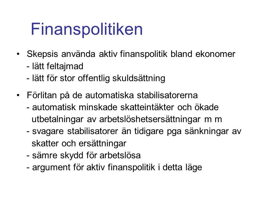 Finanspolitiken Skepsis använda aktiv finanspolitik bland ekonomer - lätt feltajmad - lätt för stor offentlig skuldsättning Förlitan på de automatiska stabilisatorerna - automatisk minskade skatteintäkter och ökade utbetalningar av arbetslöshetsersättningar m m - svagare stabilisatorer än tidigare pga sänkningar av skatter och ersättningar - sämre skydd för arbetslösa - argument för aktiv finanspolitik i detta läge