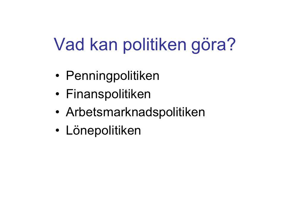 Vad kan politiken göra? Penningpolitiken Finanspolitiken Arbetsmarknadspolitiken Lönepolitiken