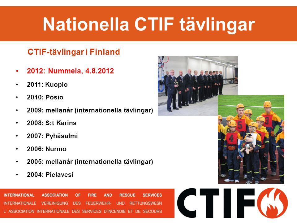 Nationella CTIF tävlingar CTIF-tävlingar i Finland 2012: Nummela, 4.8.2012 2011: Kuopio 2010: Posio 2009: mellanår (internationella tävlingar) 2008: S:t Karins 2007: Pyhäsalmi 2006: Nurmo 2005: mellanår (internationella tävlingar) 2004: Pielavesi