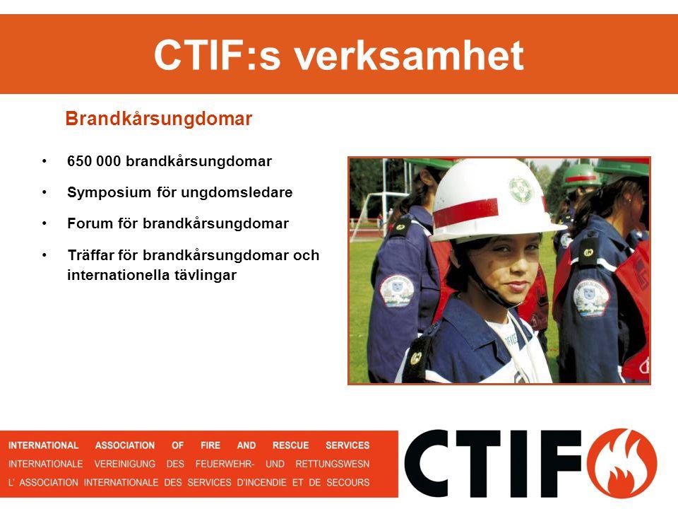 CTIF:s verksamhet 650 000 brandkårsungdomar Symposium för ungdomsledare Forum för brandkårsungdomar Träffar för brandkårsungdomar och internationella tävlingar Brandkårsungdomar