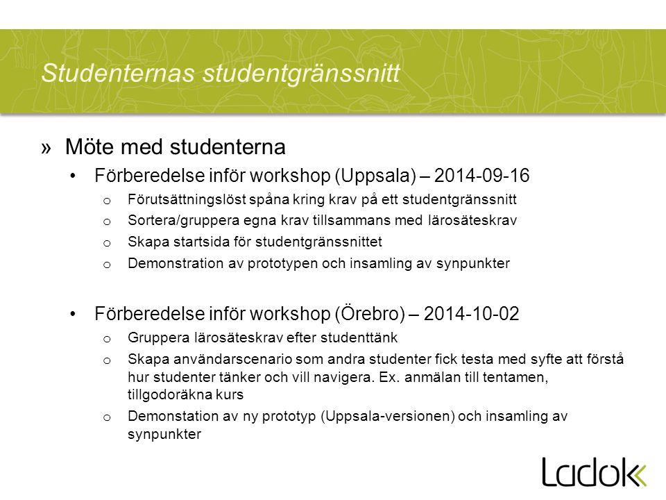 Studenternas studentgränssnitt »Möte med studenterna Förberedelse inför workshop (Uppsala) – 2014-09-16 o Förutsättningslöst spåna kring krav på ett s