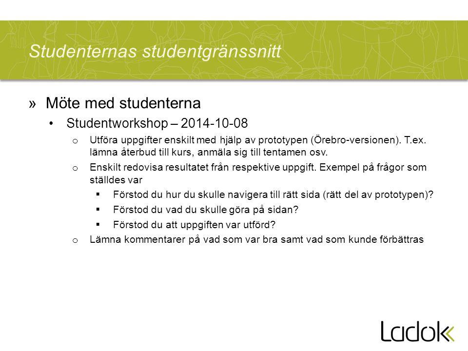 Studenternas studentgränssnitt »Möte med studenterna Studentworkshop – 2014-10-08 o Utföra uppgifter enskilt med hjälp av prototypen (Örebro-versionen