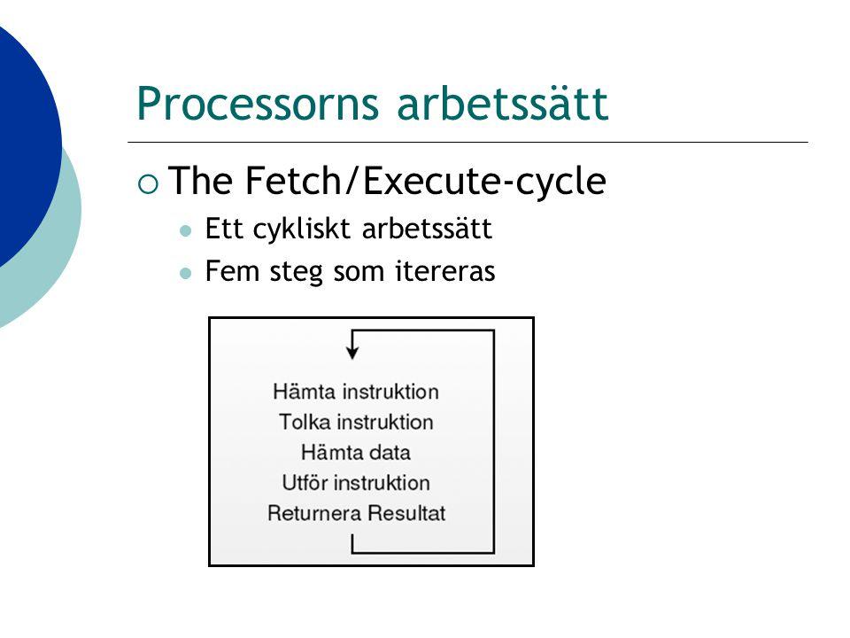Processorns arbetssätt  The Fetch/Execute-cycle Ett cykliskt arbetssätt Fem steg som itereras