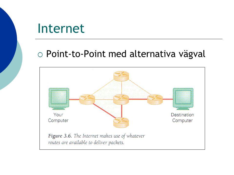 Internet och nätverkslager Internet jobbar med en TCP/IP-stack