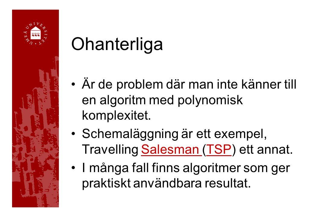 Ohanterliga Är de problem där man inte känner till en algoritm med polynomisk komplexitet. Schemaläggning är ett exempel, Travelling Salesman (TSP) et