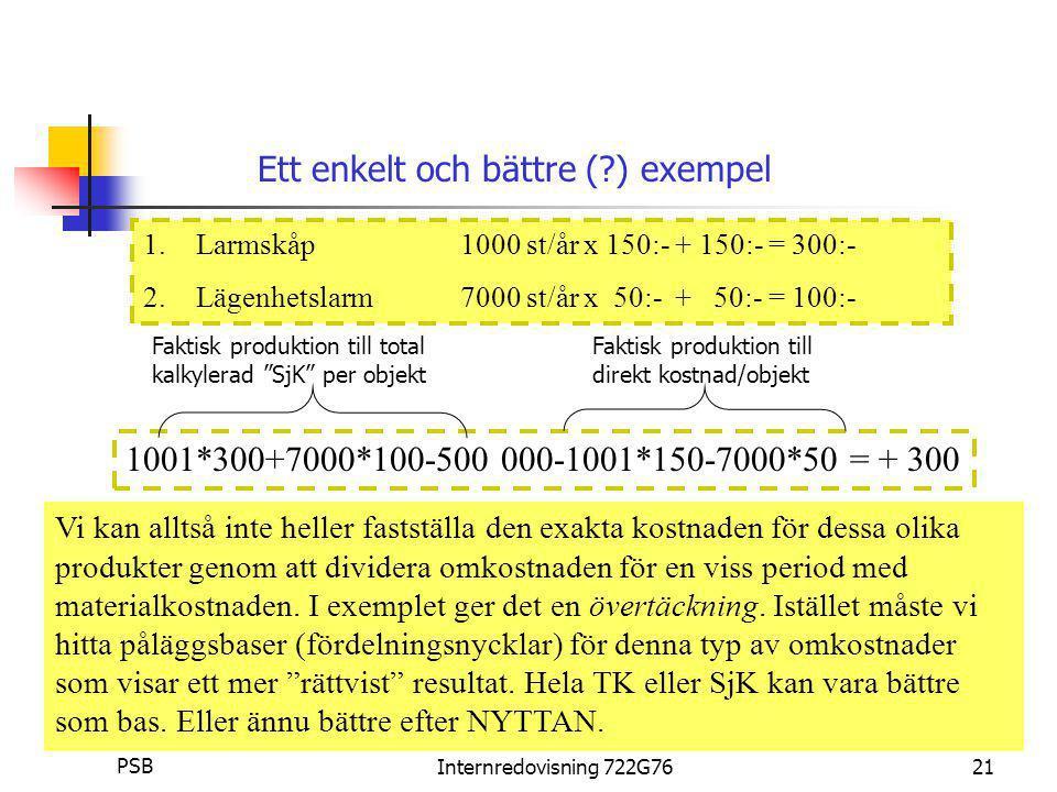 Per Staffan Boström PSBInternredovisning 722G7621 1.Larmskåp 1000 st/år x 150:- + 150:- = 300:- 2.Lägenhetslarm 7000 st/år x 50:- + 50:- = 100:- Ett enkelt och bättre (?) exempel 1001*300+7000*100-500 000-1001*150-7000*50 = + 300 Faktisk produktion till total kalkylerad SjK per objekt Faktisk produktion till direkt kostnad/objekt Vi kan alltså inte heller fastställa den exakta kostnaden för dessa olika produkter genom att dividera omkostnaden för en viss period med materialkostnaden.