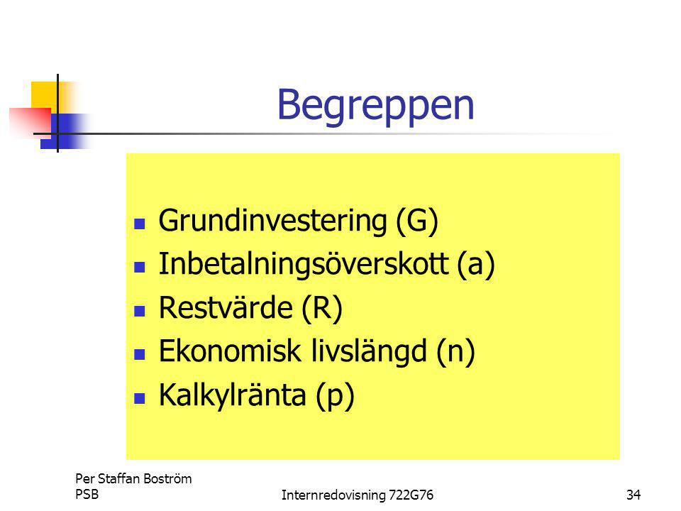Per Staffan Boström PSBInternredovisning 722G7634 Begreppen Grundinvestering (G) Inbetalningsöverskott (a) Restvärde (R) Ekonomisk livslängd (n) Kalkylränta (p)