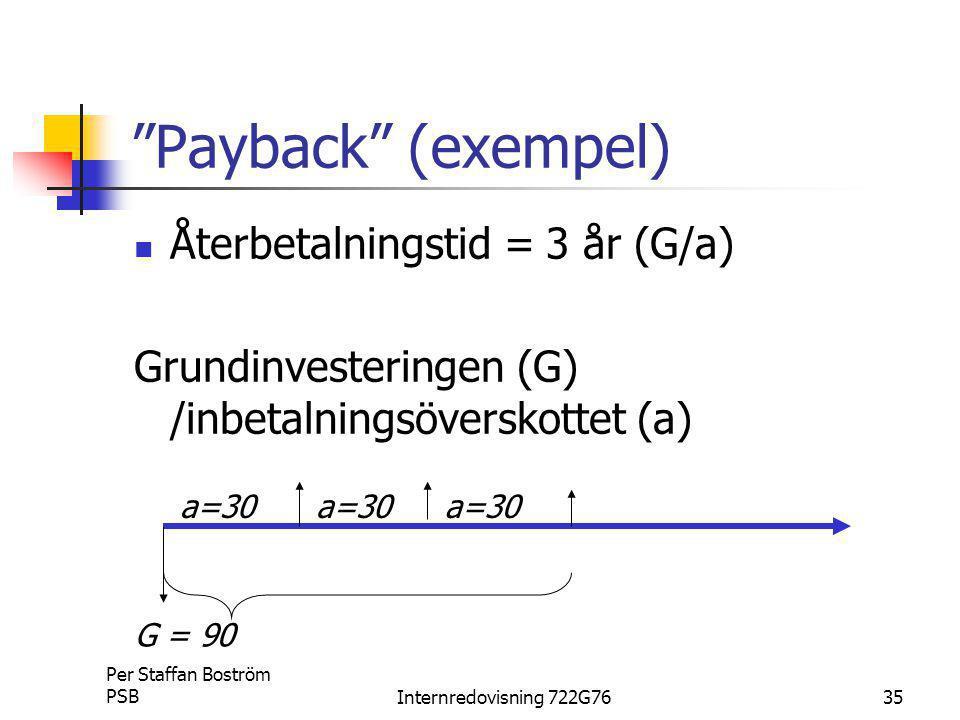 Per Staffan Boström PSBInternredovisning 722G7635 Payback (exempel) Återbetalningstid = 3 år (G/a) Grundinvesteringen (G) /inbetalningsöverskottet (a) G = 90 a=30
