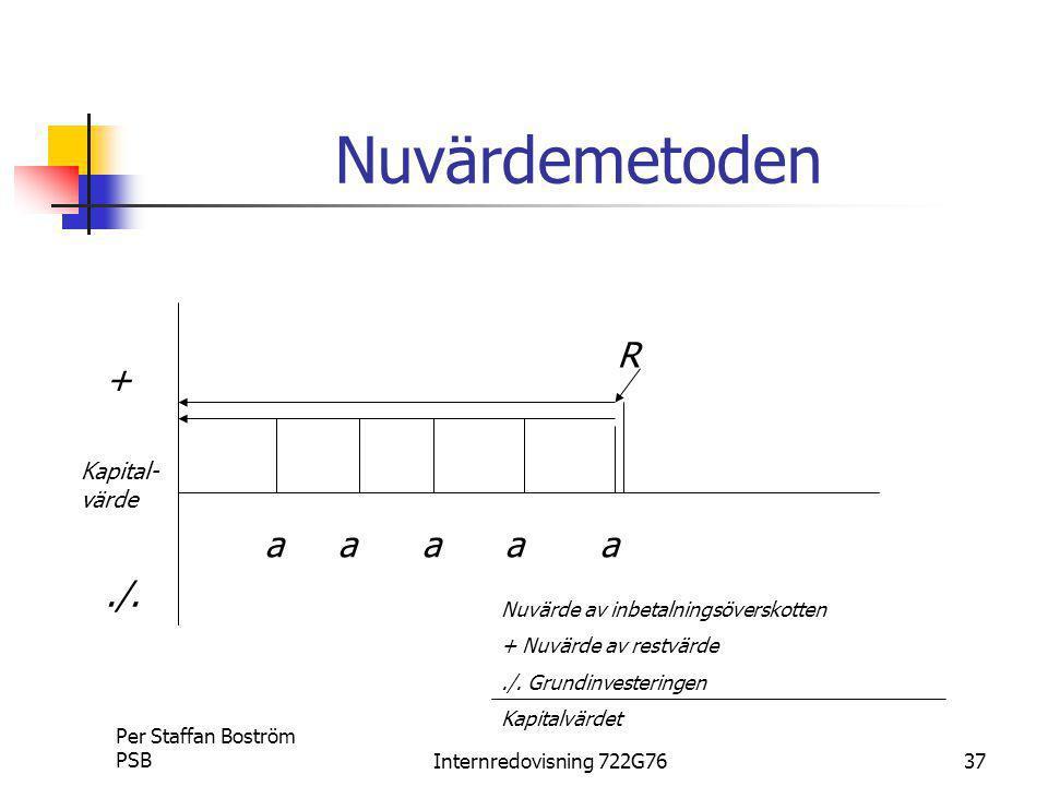Per Staffan Boström PSBInternredovisning 722G7637 Nuvärdemetoden Kapital- värde./.