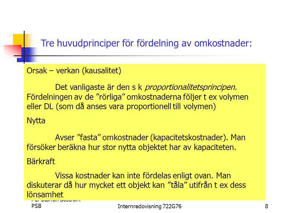 Per Staffan Boström PSBInternredovisning 722G7619 Kostnadsmassa (Indirekta kostnader; omkostnader, overhead-kostnader) Ex VD:s lön, personalavdelning, redovisningsavdelning Skåp Helt olika typ av kalkylobjekt Larm