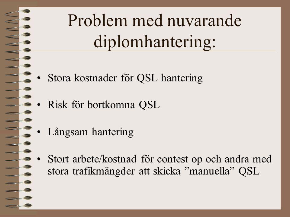 Problem med nuvarande diplomhantering: Stora kostnader för QSL hantering Risk för bortkomna QSL Långsam hantering Stort arbete/kostnad för contest op och andra med stora trafikmängder att skicka manuella QSL