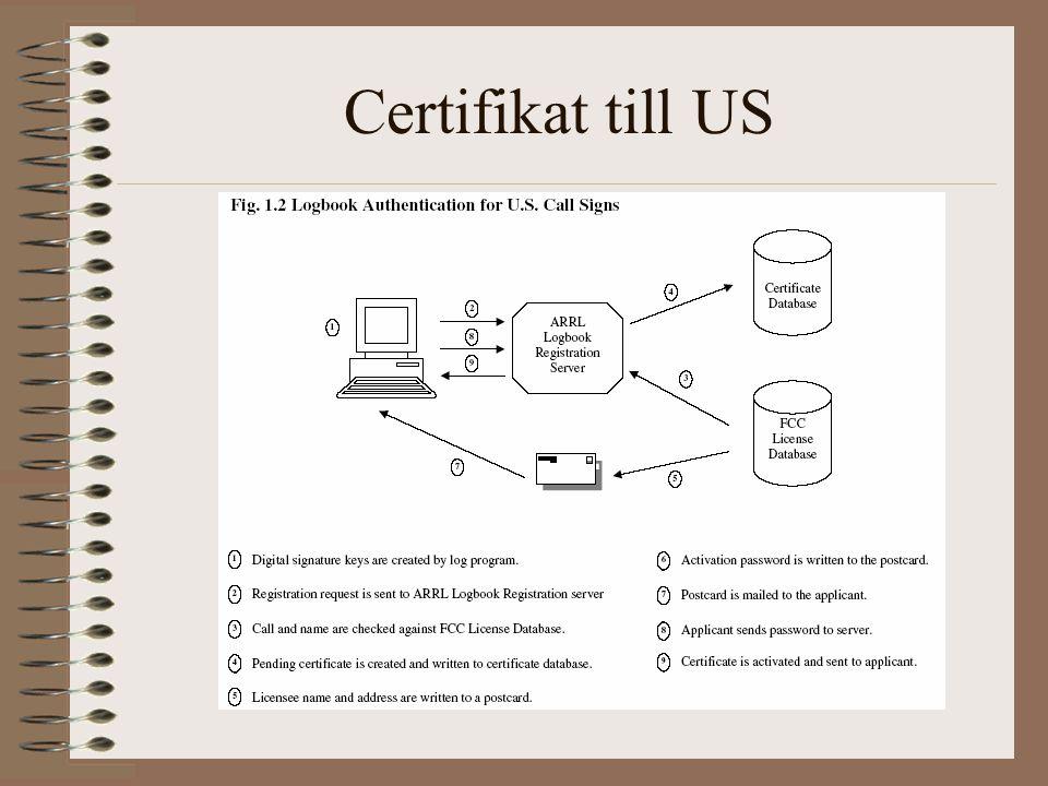 Certifikat till US