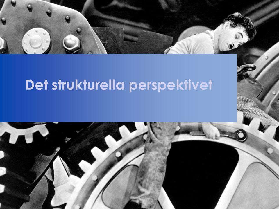 Litteratur  Hur moderna organisationer fungerar – Jacobsen och Thorsvik  Integrerad organisationslära – Bruzelius och Skärvad (något mer praktiskt)  Mintzbergs klassiker Structure in fives  Ledning och organisation –Clegg et al