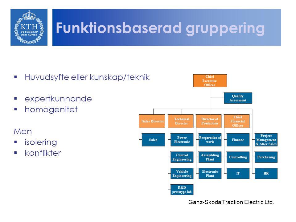 Funktionsbaserad gruppering  Huvudsyfte eller kunskap/teknik  expertkunnande  homogenitet Men  isolering  konflikter Ganz-Skoda Traction Electric