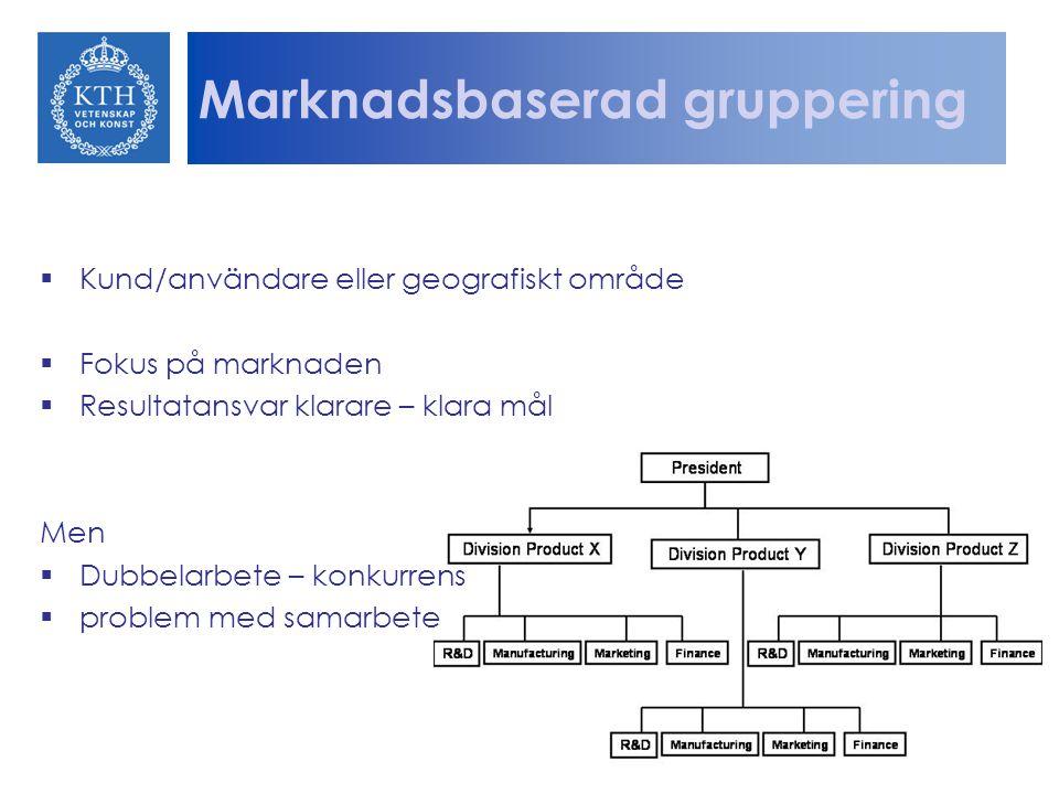 Marknadsbaserad gruppering  Kund/användare eller geografiskt område  Fokus på marknaden  Resultatansvar klarare – klara mål Men  Dubbelarbete – ko