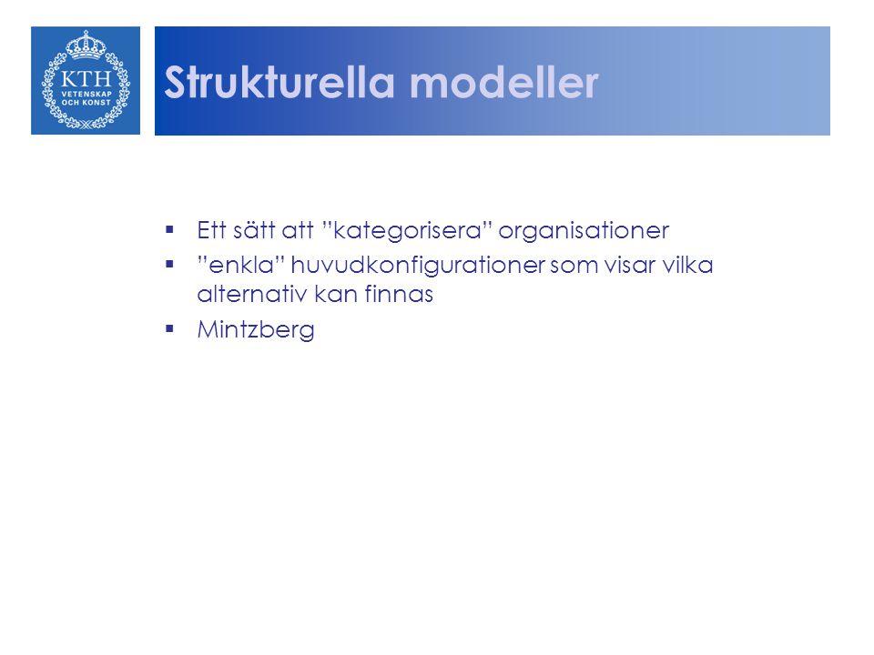 """Strukturella modeller  Ett sätt att """"kategorisera"""" organisationer  """"enkla"""" huvudkonfigurationer som visar vilka alternativ kan finnas  Mintzberg"""