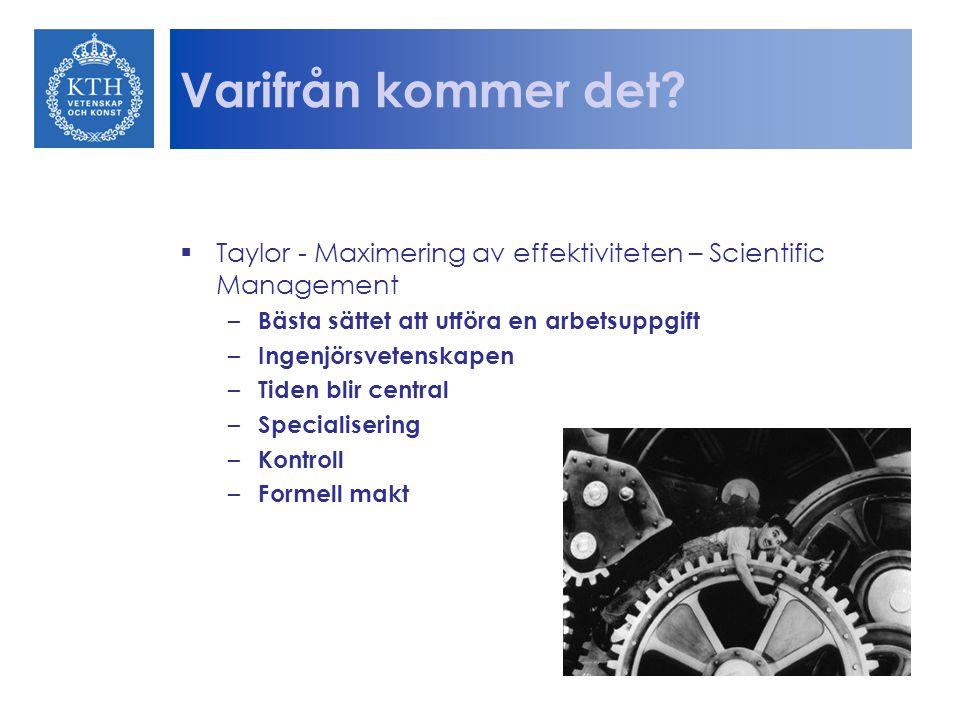 Varifrån kommer det?  Taylor - Maximering av effektiviteten – Scientific Management – Bästa sättet att utföra en arbetsuppgift – Ingenjörsvetenskapen
