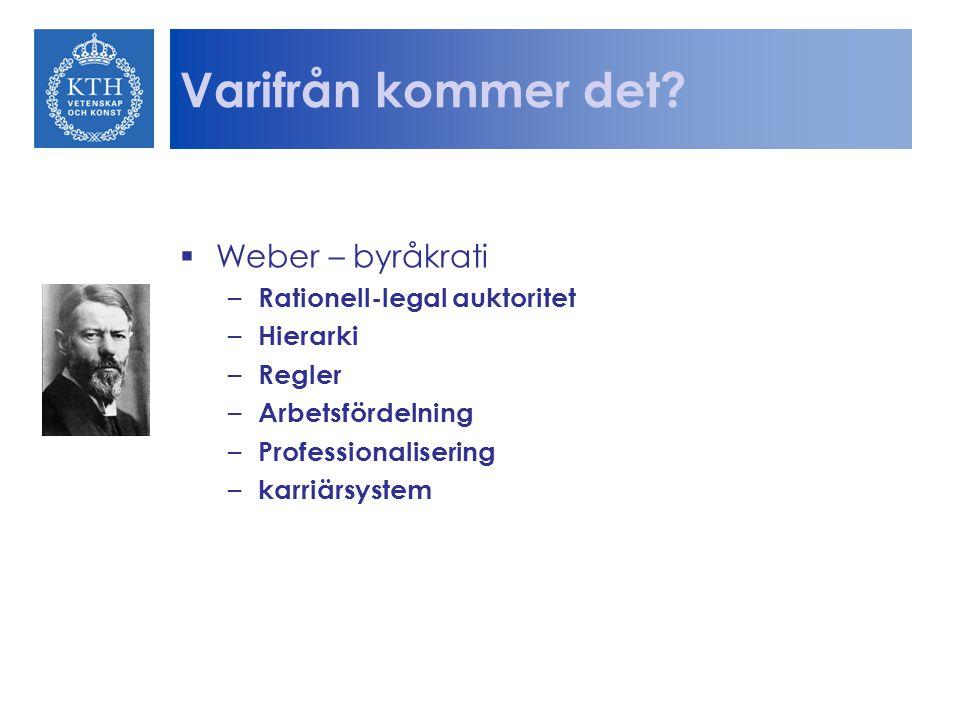 Varifrån kommer det?  Weber – byråkrati – Rationell-legal auktoritet – Hierarki – Regler – Arbetsfördelning – Professionalisering – karriärsystem