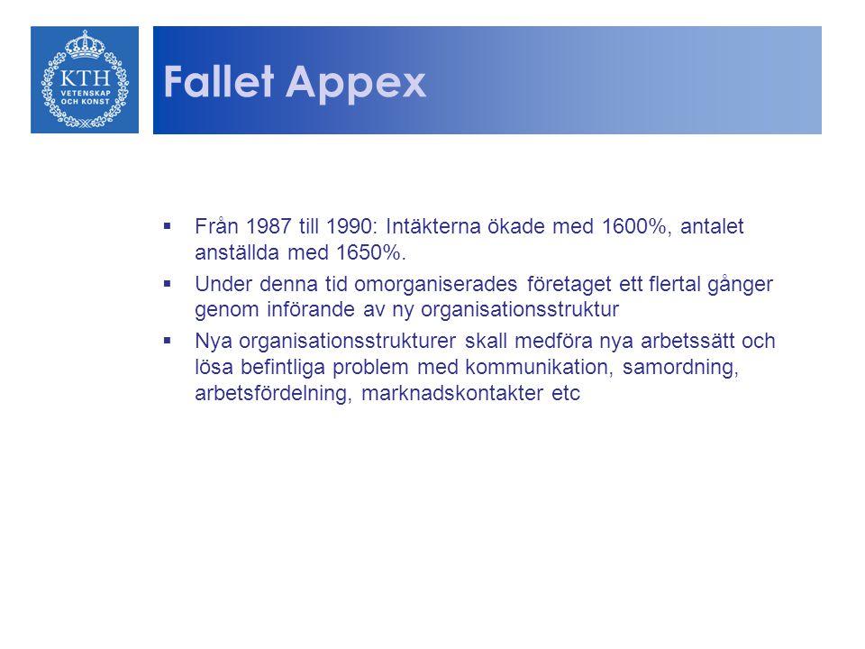 Fallet Appex  Från 1987 till 1990: Intäkterna ökade med 1600%, antalet anställda med 1650%.  Under denna tid omorganiserades företaget ett flertal g