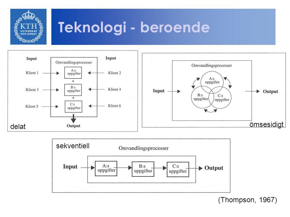 Teknologi - beroende (Thompson, 1967) delat sekventiell ömsesidigt