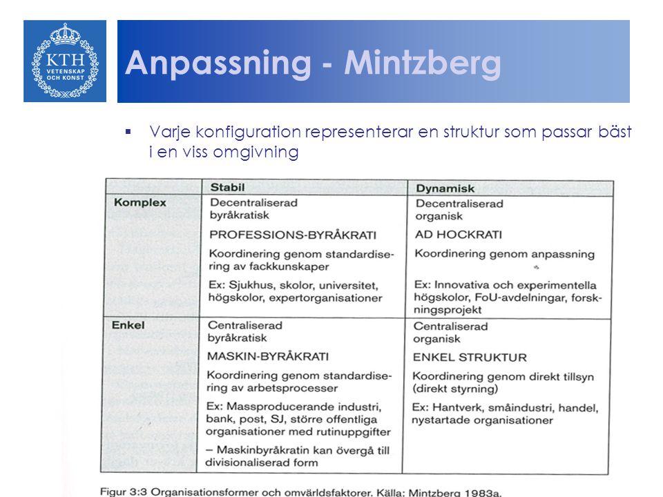 Anpassning - Mintzberg  Varje konfiguration representerar en struktur som passar bäst i en viss omgivning