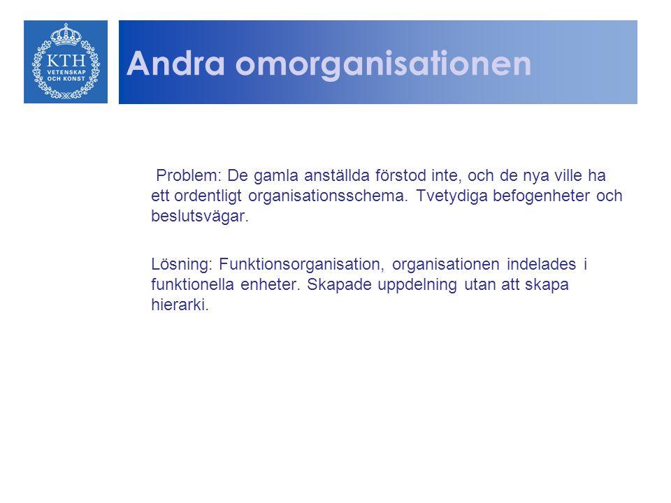 Andra omorganisationen Problem: De gamla anställda förstod inte, och de nya ville ha ett ordentligt organisationsschema. Tvetydiga befogenheter och be