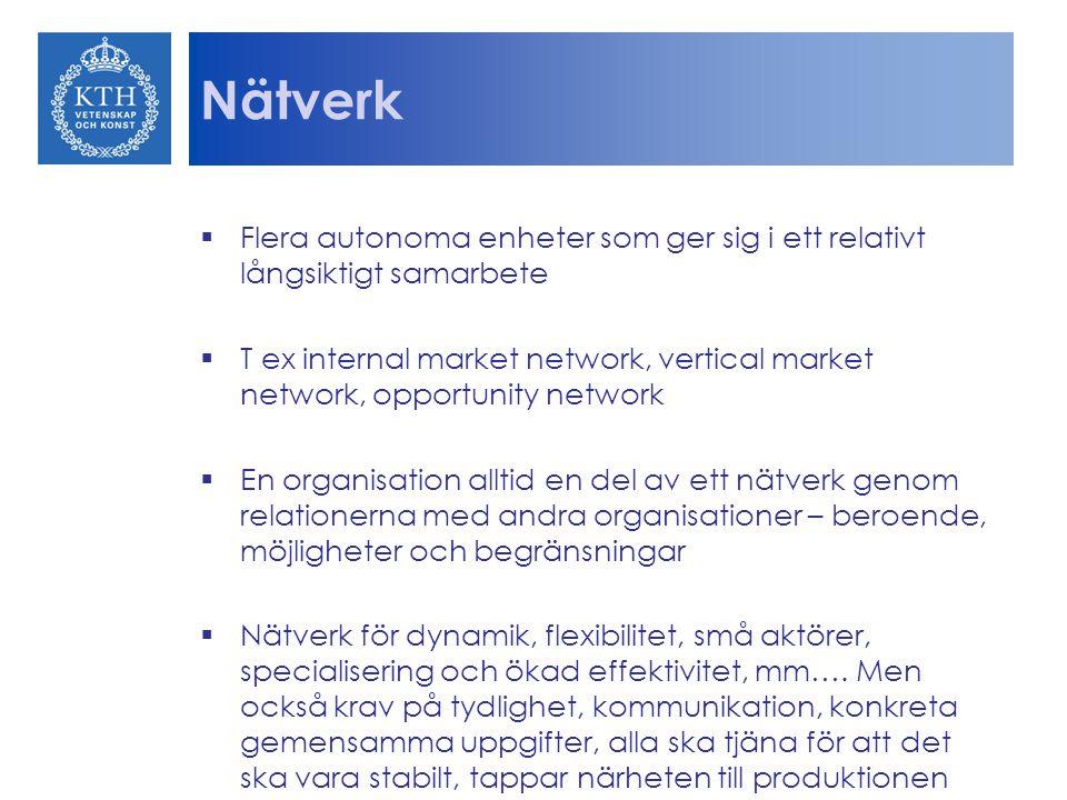  Flera autonoma enheter som ger sig i ett relativt långsiktigt samarbete  T ex internal market network, vertical market network, opportunity network