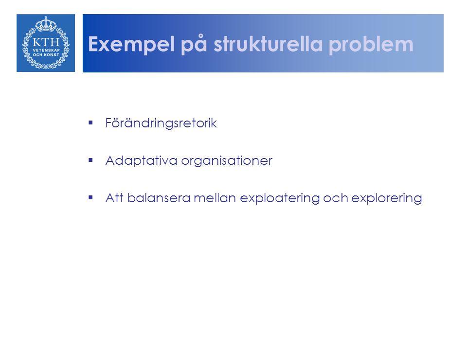 Exempel på strukturella problem  Förändringsretorik  Adaptativa organisationer  Att balansera mellan exploatering och explorering