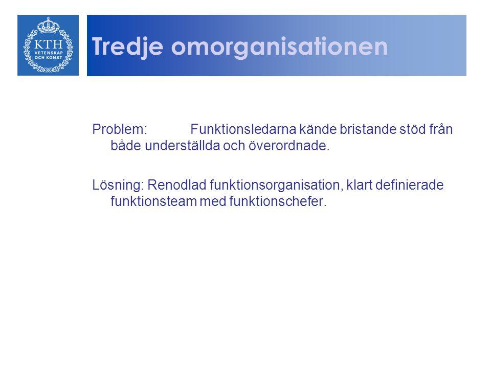 Tredje omorganisationen Problem: Funktionsledarna kände bristande stöd från både underställda och överordnade. Lösning: Renodlad funktionsorganisation
