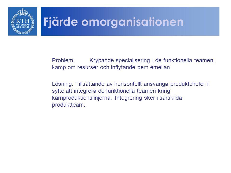 Fjärde omorganisationen Problem: Krypande specialisering i de funktionella teamen, kamp om resurser och inflytande dem emellan. Lösning: Tillsättande