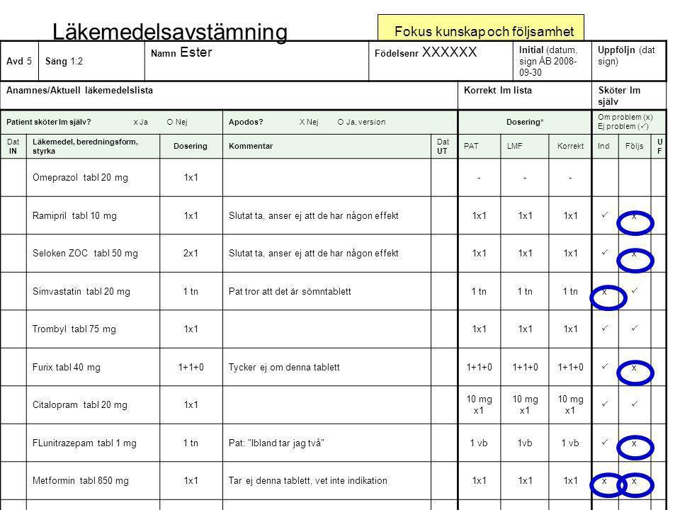 Fokus kunskap och följsamhet Avd 5Säng 1:2 Namn Ester Födelsenr XXXXXX Initial (datum, sign ÅB 2008- 09-30 Uppföljn (dat sign) Anamnes/Aktuell läkemed