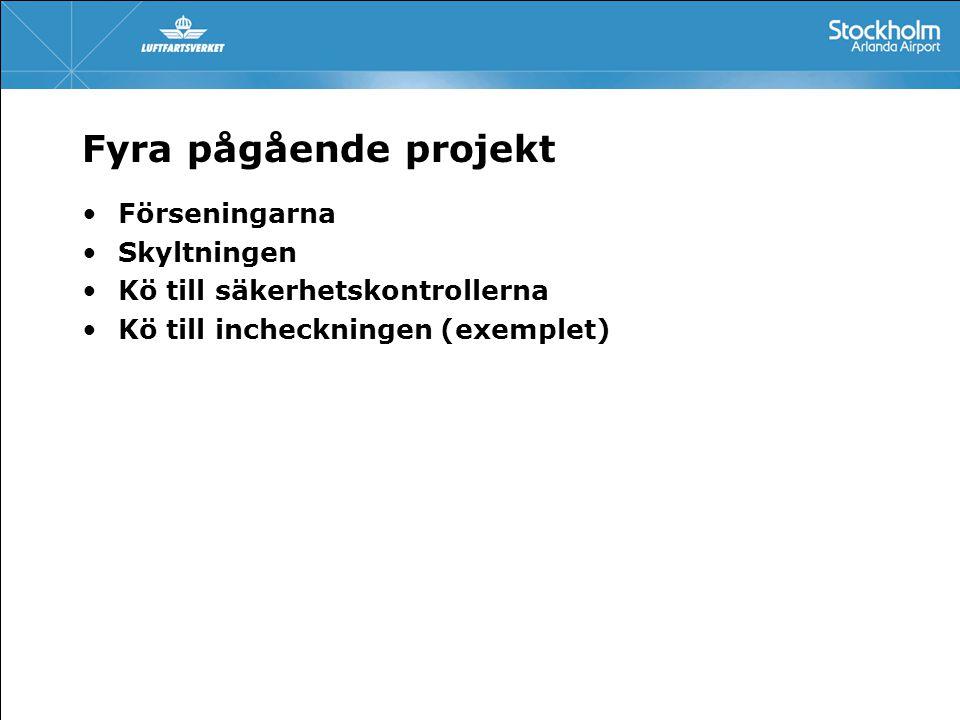Fyra pågående projekt Förseningarna Skyltningen Kö till säkerhetskontrollerna Kö till incheckningen (exemplet)