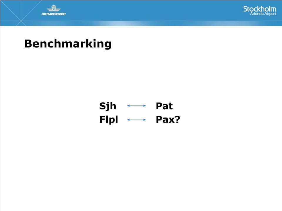 Benchmarking Sjh Pat FlplPax