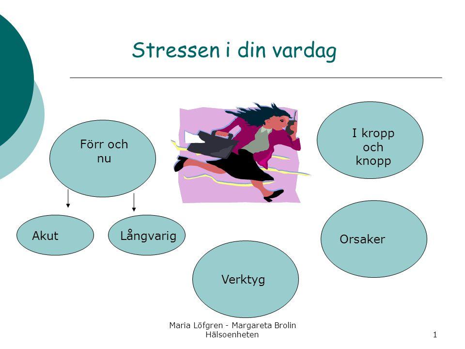 Maria Löfgren - Margareta Brolin Hälsoenheten1 Stressen i din vardag Förr och nu I kropp och knopp Orsaker Verktyg LångvarigAkut