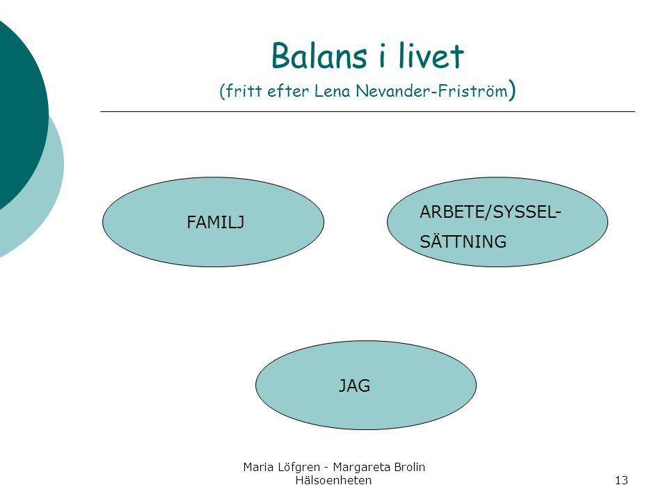 Maria Löfgren - Margareta Brolin Hälsoenheten13 Balans i livet (fritt efter Lena Nevander-Friström ) FAMILJ ARBETE/SYSSEL- SÄTTNING JAG