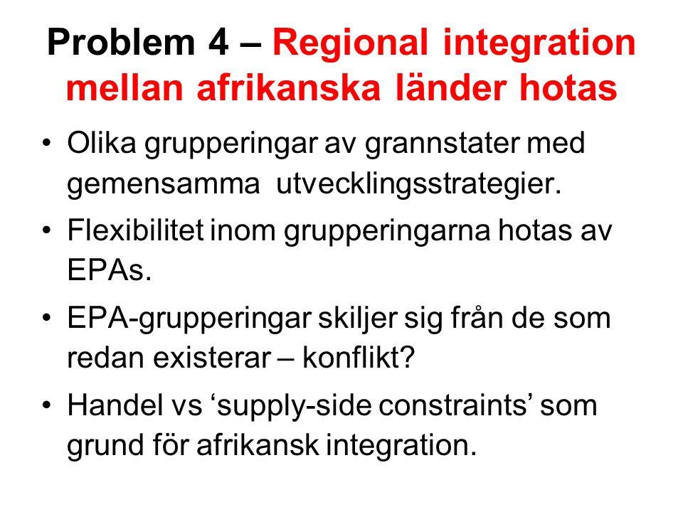 Problem 4 – Regional integration mellan afrikanska länder hotas Olika grupperingar av grannstater med gemensamma utvecklingsstrategier. Flexibilitet i