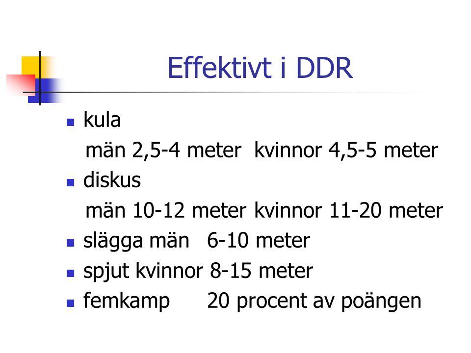 Effektivt i DDR kula män 2,5-4 meterkvinnor 4,5-5 meter diskus män 10-12 meterkvinnor 11-20 meter slägga män 6-10 meter spjut kvinnor 8-15 meter femka