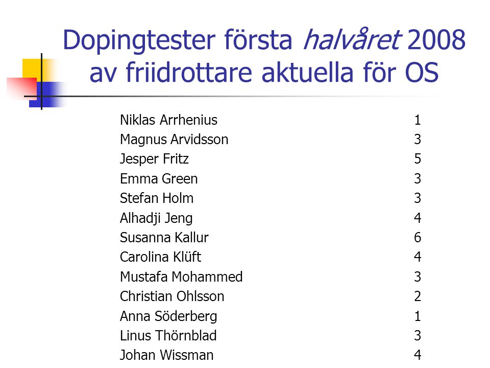 Dopingtester första halvåret 2008 av friidrottare aktuella för OS Niklas Arrhenius1 Magnus Arvidsson3 Jesper Fritz5 Emma Green3 Stefan Holm3 Alhadji J