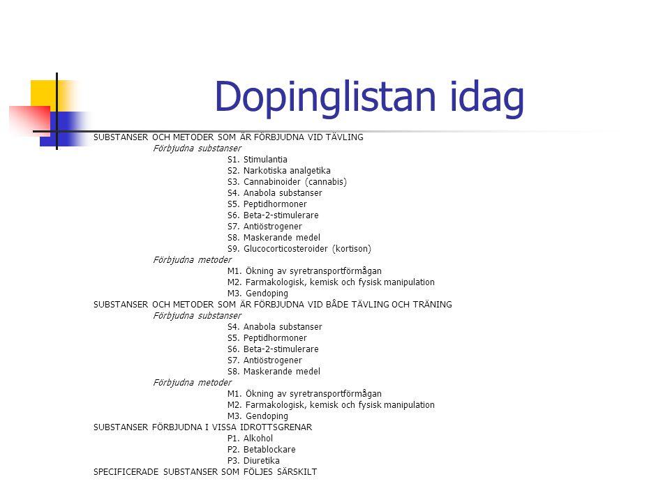 Dopinglistan idag SUBSTANSER OCH METODER SOM ÄR FÖRBJUDNA VID TÄVLING Förbjudna substanser S1. Stimulantia S2. Narkotiska analgetika S3. Cannabinoider