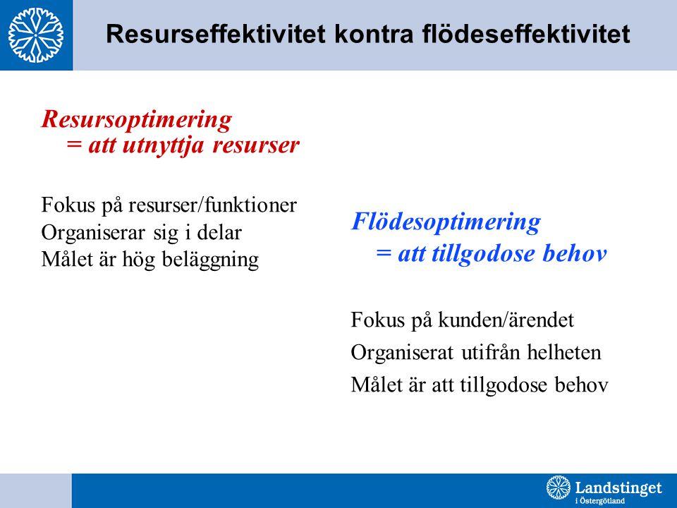Flödesoptimering = att tillgodose behov Fokus på kunden/ärendet Organiserat utifrån helheten Målet är att tillgodose behov Resursoptimering = att utny